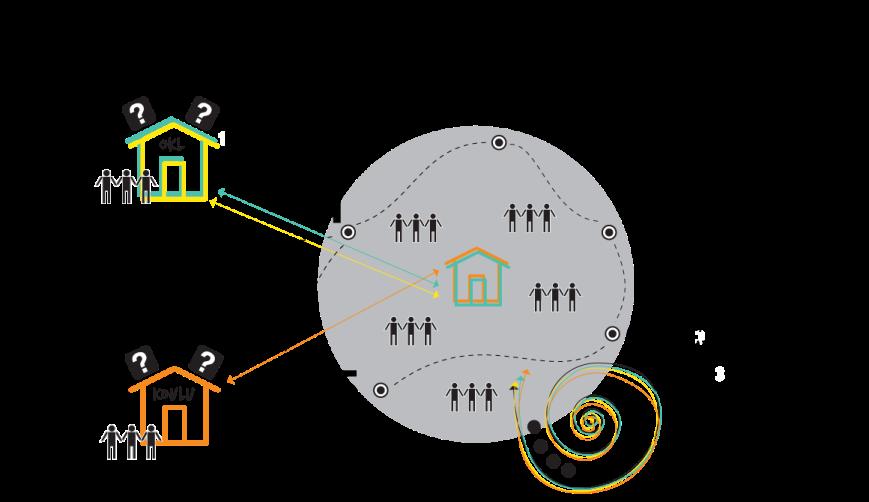 OpenDigi toimintapolku